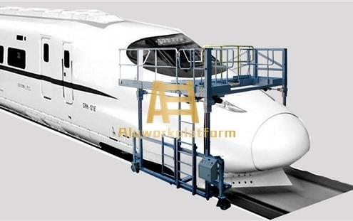 railway inspection platform