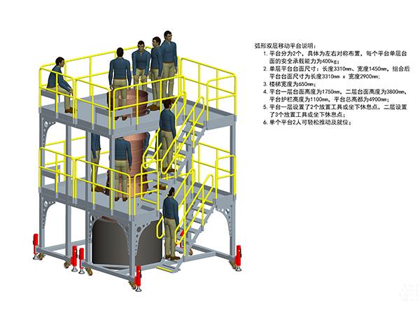 engine assembly platform