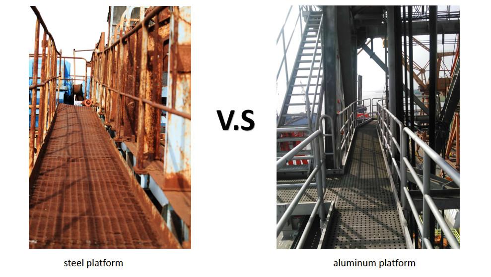 advantage of aluminum platform